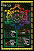Official Unofficial Achievement Hunter Teams Chart