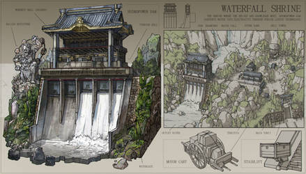 Edo period Hydropower Dam