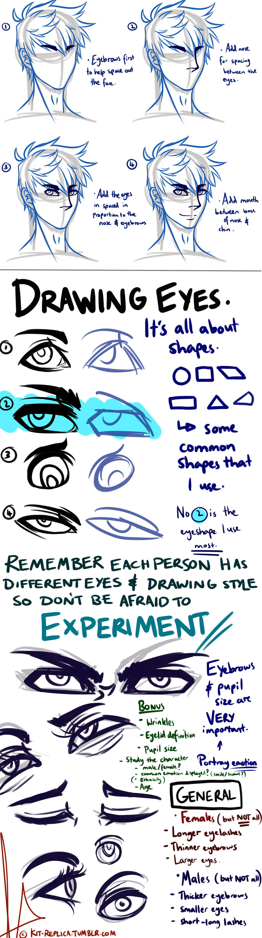Eye Tutorial by KT-ExReplica