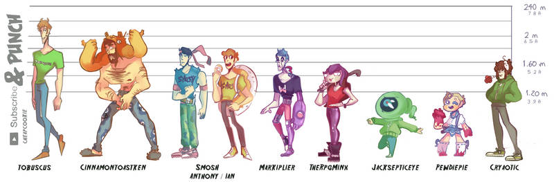 [S-P] Height character sheet