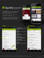 Spotify Android ICS Redesign