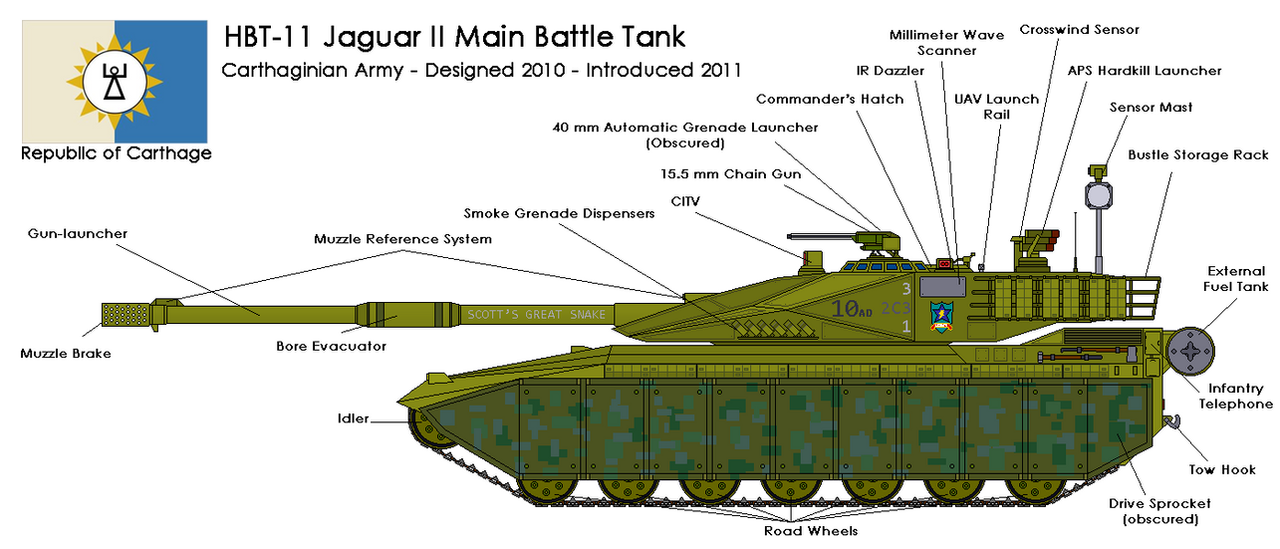 hbt_11_jaguar_ii_main_battle_tank__diagram__by_akasha_colony d678dag hbt 11 jaguar ii main battle tank [diagram] by akasha colony on jaguar diagram at panicattacktreatment.co