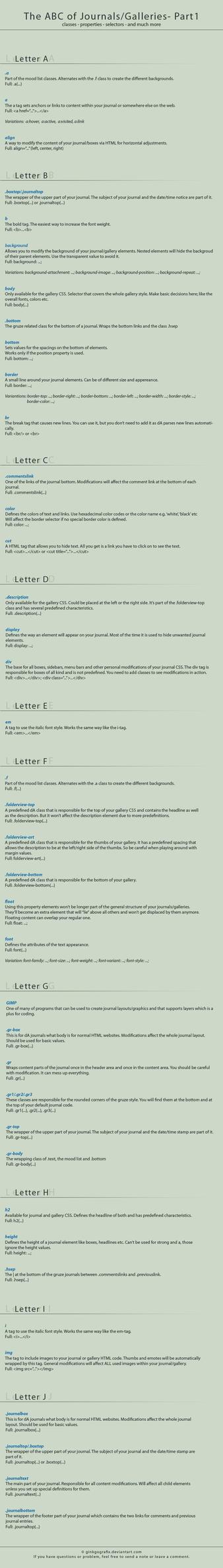 ABC of dA CSS - Part 1 by ginkgografix