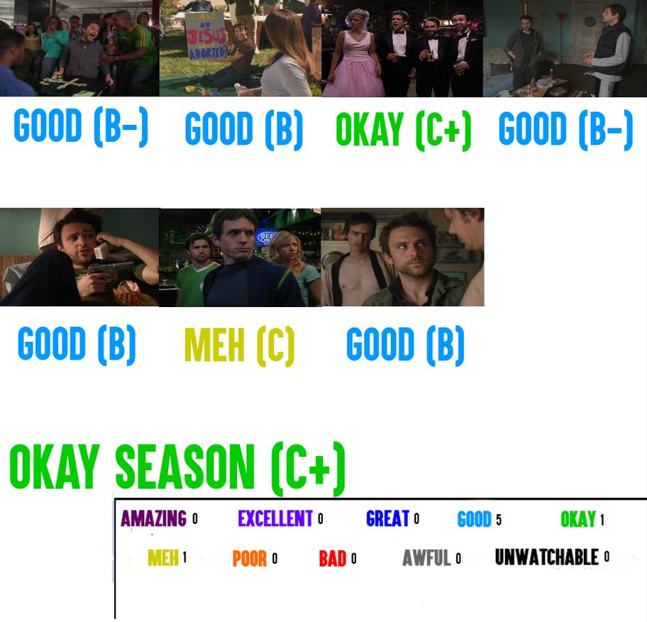 Its Always Sunny Season 1 Scorecard by ChillyIncorporated on DeviantArt