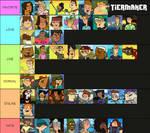 MY Total Drama Tier List ( Boys Version )