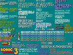 Genesis Sonic Font Pack