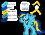 General Mumble reference sheet