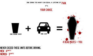 Drink and Drive equals Death. by Symbolix