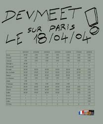 DEVMEET France - Parisiens by Parisiens
