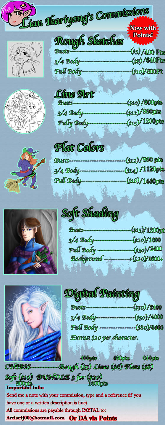 [Updated] Commission Chart With Points by Lian-Ikariyang