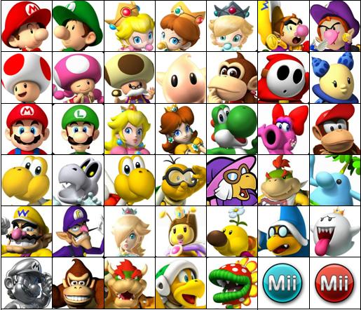 Mario Kart Wii U Roster By Koopatroopa3479 On Deviantart
