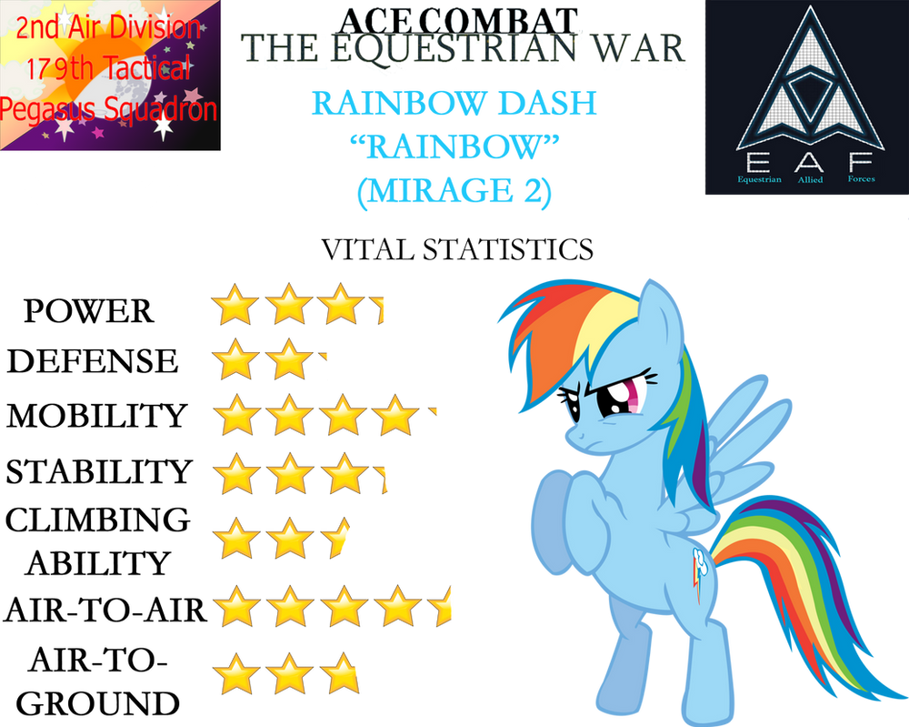 Ace Combat: The Equestrian War - Rainbow Dash by SonictheHedgehogPL