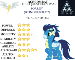 Ace Combat: The Equestrian War - Soarin' by SonictheHedgehogPL