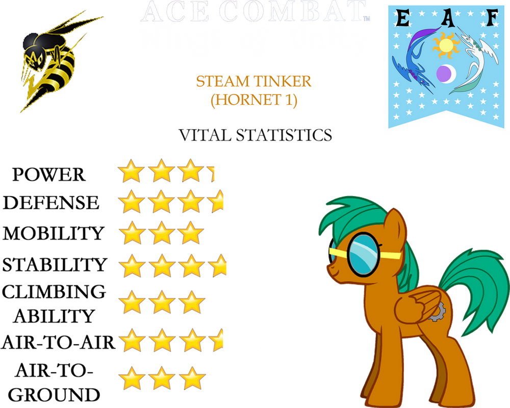 Ace Combat: Wings of Unity - Steam Tinker by SonictheHedgehogPL