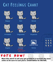 Woot Shirt - Cat Feelings Chart by fablefire