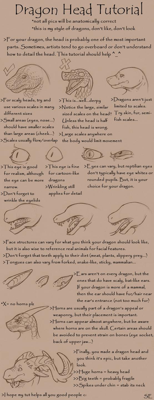 Dragon Head Tutorial by Scar-eye
