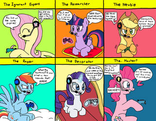 MLP: Gamer Types 1 by MegaArtist923