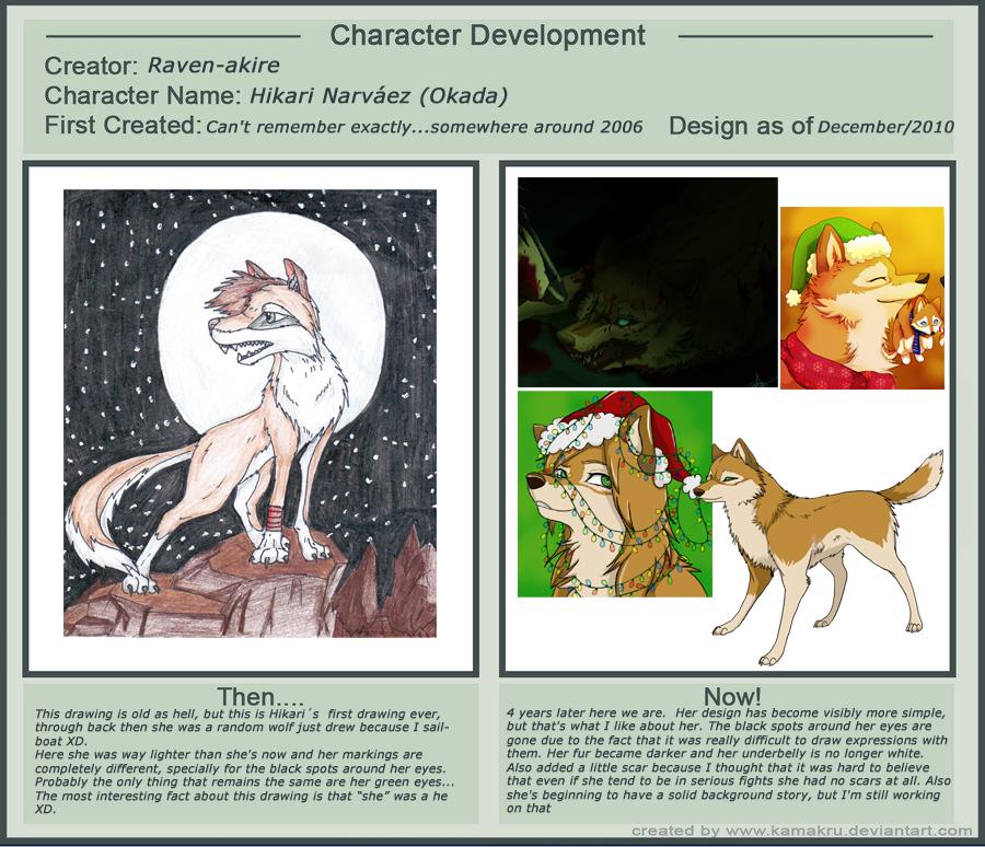 Character Development meme by HikariSilverEye