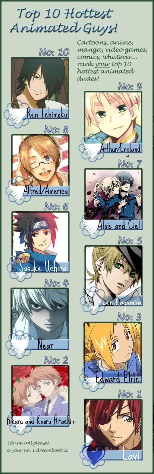 Top Ten Hottest Anime Guys By HUTATU On DeviantArt