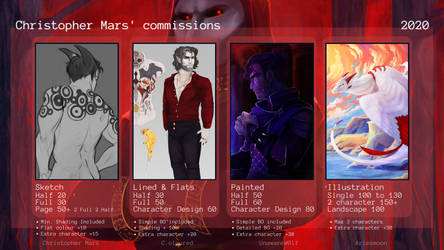 Commissions | closed