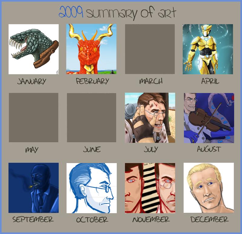 Summary of 2009 by shadowfire-x