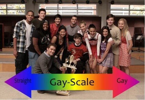 Glee Gay Scale By Gabberkittie On Deviantart
