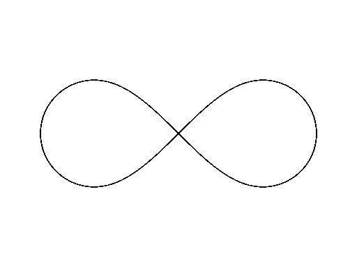 http://fc05.deviantart.net/fs70/f/2012/261/a/9/infinity_symbol__not_a_simple_curve___by_neo_mahakala_108-d5f4x80.jpg