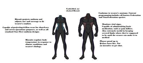Biosuit by Wierdrocks