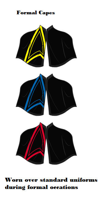 Formal Capes