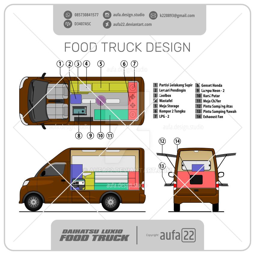 Daihatsu Luxio   Foodtruck   Interior 001 By Aufa22 ...