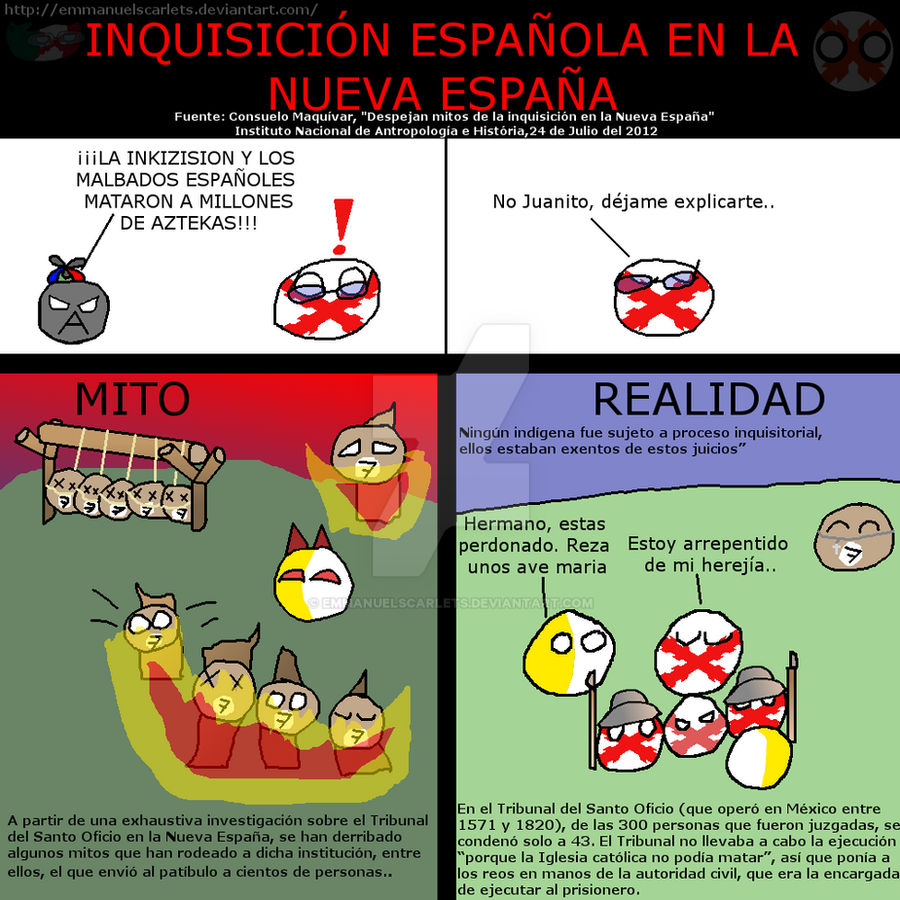 Mitos de la Inquisicion