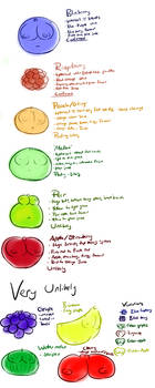 June Gesture Doodles - 02 - Different Fruits by Lushaani