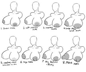 Nipple Chart by Lushaani