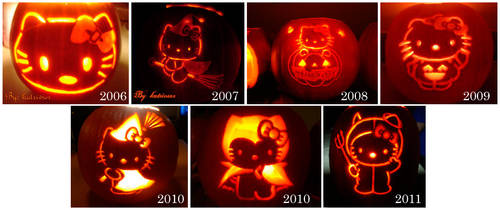 Hello Kitty Pumpkin Collection by katrivsor
