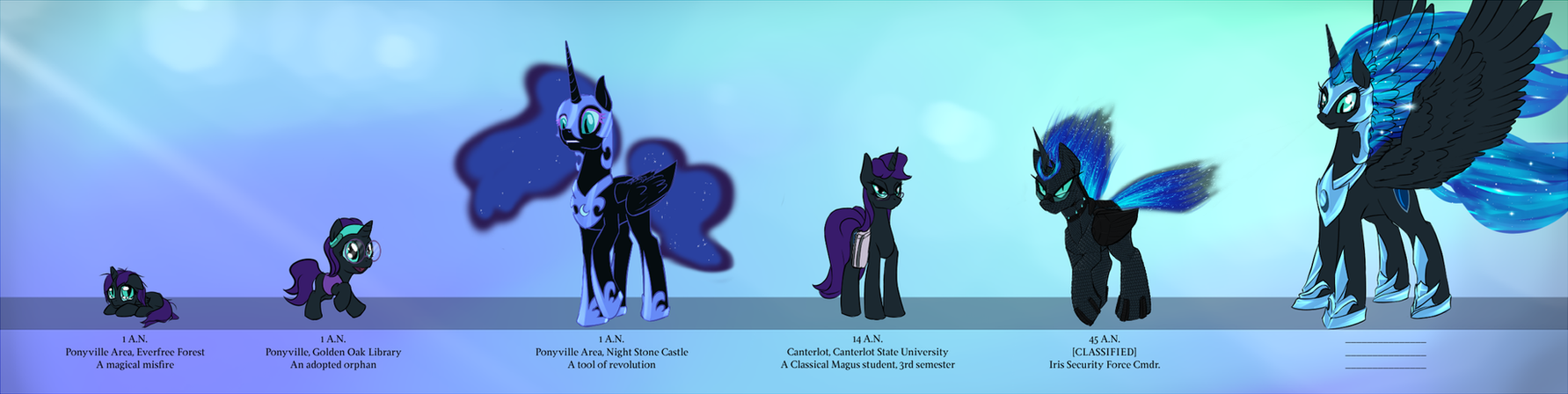 Nyx Contacts 26: Continuity by Sevireth