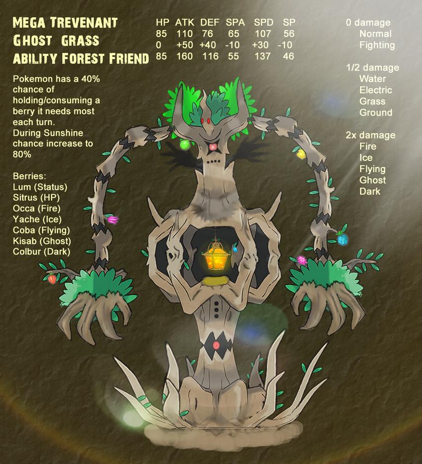 Mega Trevenant Fan-Made by saelc on DeviantArt