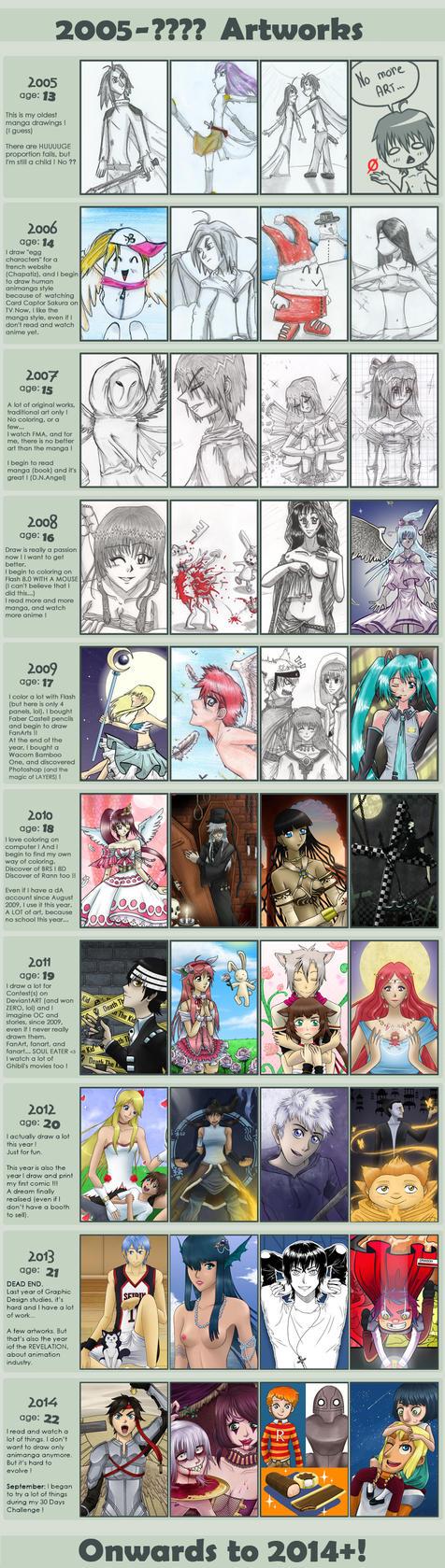 Improvement Meme 2005-2014 by Clampy-TFA