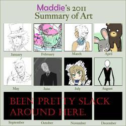 Summary of 2011