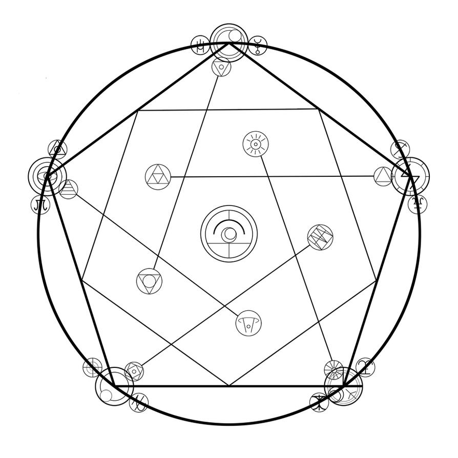 Reverse Transmutation Circle by kprimewolf