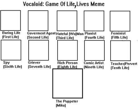 Vocaloid Game of Life, Lives Meme (Read Desc)
