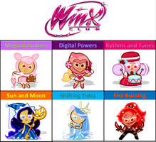 Cookie Run Winx Recast (Female)