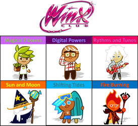 Cookie Run Winx Club (Male)