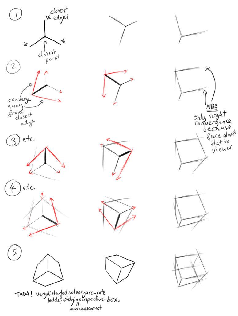 Basic box tutorial by Witbik