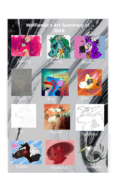 Wolfiemix Art Summary 2018 by Wolfiemix17