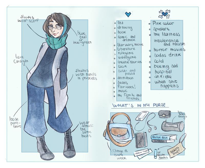 Meet the Artist ID by VioletKy on DeviantArt