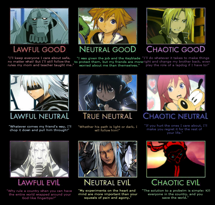 Fullmetal Kingdom: Good, Neutral and Evil by 4xEyes1987 on ...
