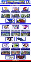 Generations Example ~ Sonic