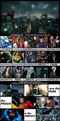 Locale 'N' Characters ~ Batman by 4xEyes1987