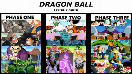 Dragon Ball Cinematic Universe by 4xEyes1987