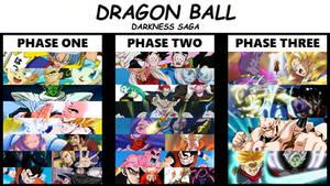 Dragon Ball Cinematic Universe 2